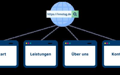 Webseite, Website, Homepage – das sind die Unterschiede
